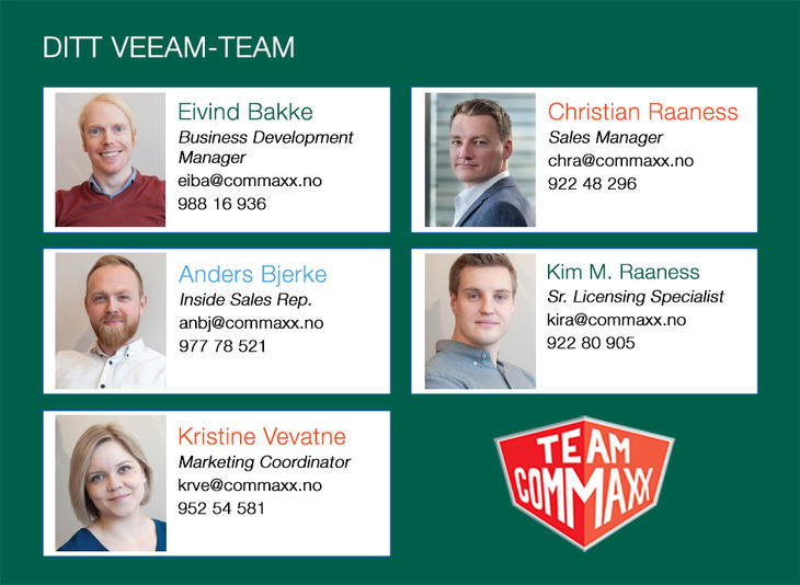 Veeam-team
