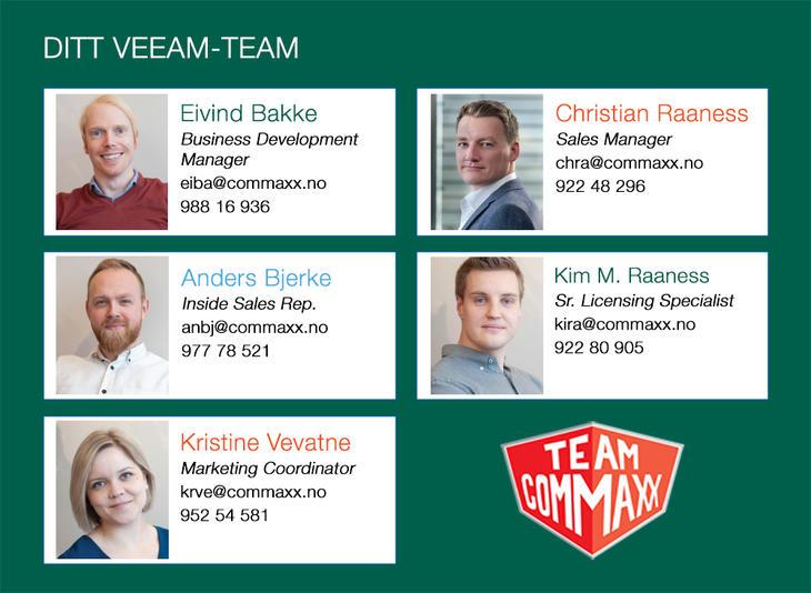 Veeam-team