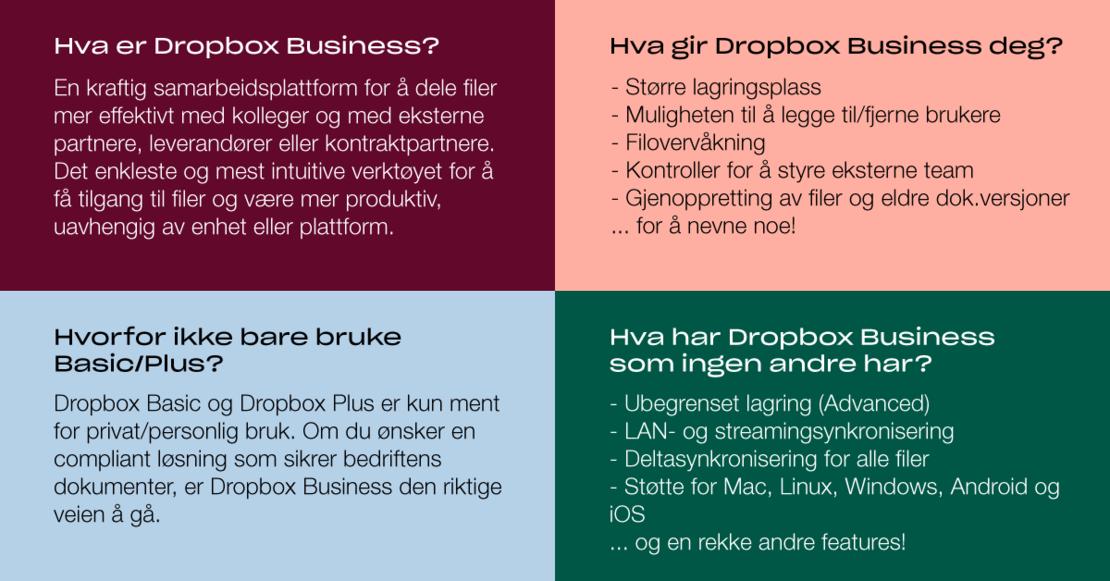 Bli kjent med Dropbox Business